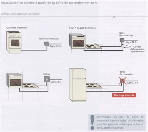 branchement electrique hotte de cuisine pose d 39 un four encastrable