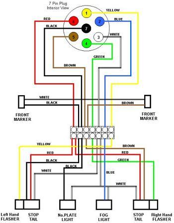 Typical Way Trailer Wiring Diagram Diagrams Tech