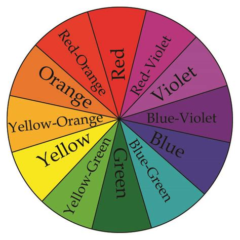 cosmetology color wheel color wheel copy1 palomar institute of cosmetology