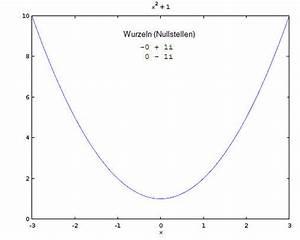 Nullstellen Berechnen Komplexe Zahlen : hilfsseite beispiele polynome ~ Themetempest.com Abrechnung
