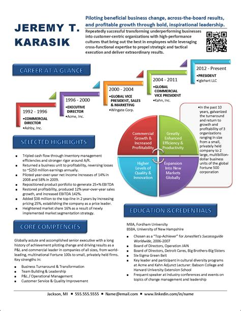 infographic resume exle for a change manager