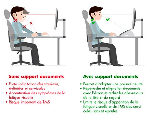 support document bureau support de documents quels bénéfices sur ma posture