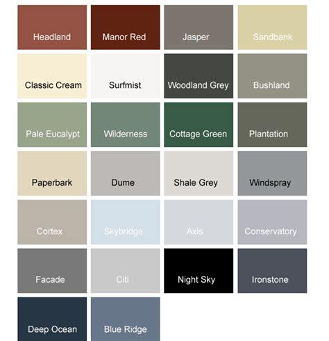 colorbond australia related keywords colorbond australia