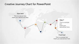 Powerpoint Templates For A Trip