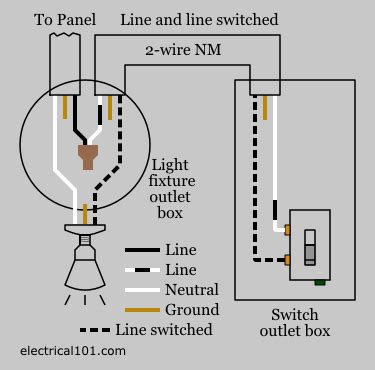 Light Switch Wiring Electrical