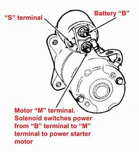 Car Starter Motor Wiring Diagram