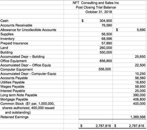 llc accounting spreadsheet  regard  llc accounting