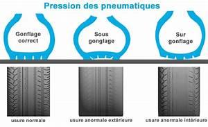 Parallélisme Voiture Prix : notre prestation pneus ~ Medecine-chirurgie-esthetiques.com Avis de Voitures