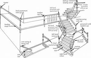 Stair Parts List