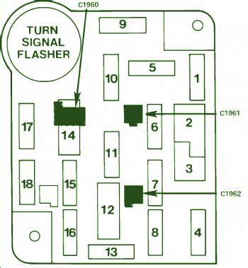 93 Ford Tempo Fuse Box Diagram by 83 Ford Bronco Fuse Box Diagram Circuit Wiring Diagrams