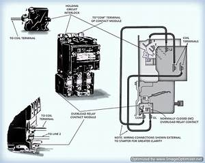 Motor Control Fundamentals - Wiki