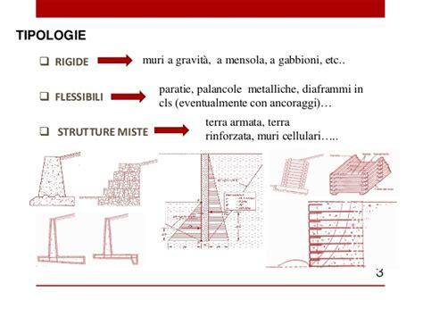 Muro Di Sostegno A Mensola by Muri Di Sostegno