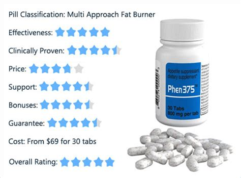 phen375 customer reviews ingredients benefits side effect