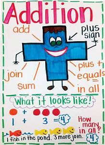 Number Bond Anchor Chart Check Out This Awesome Addition Anchor Chart