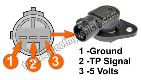 part 1 how to test the throttle position sensor 1992 1995 1 5l honda civic