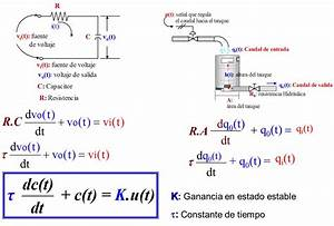 Sistemas Lineales P G F   Modelado