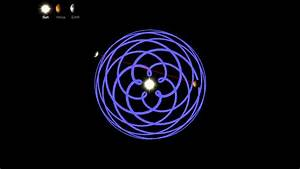 Earth Venus Tango round the Sun - YouTube