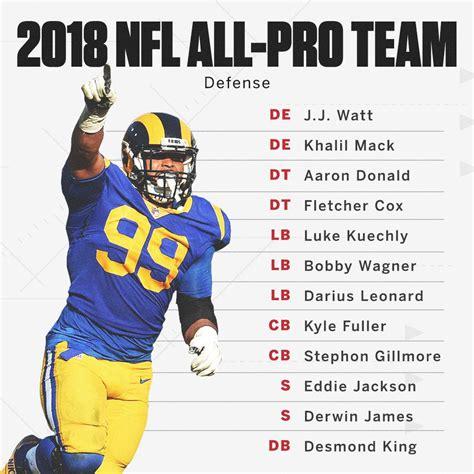sec stars named   ap nfl  pro team