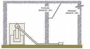 Pelletbunker Selber Bauen : anleitung zum pelletlager selber bauen ~ Watch28wear.com Haus und Dekorationen