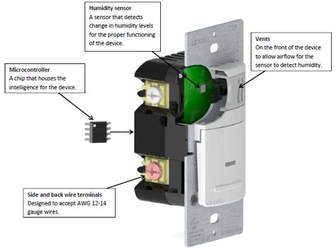 Humidity Sensing Bathroom Fan Switch by Humidity Sensor And Fan Works Like Magic Leviton