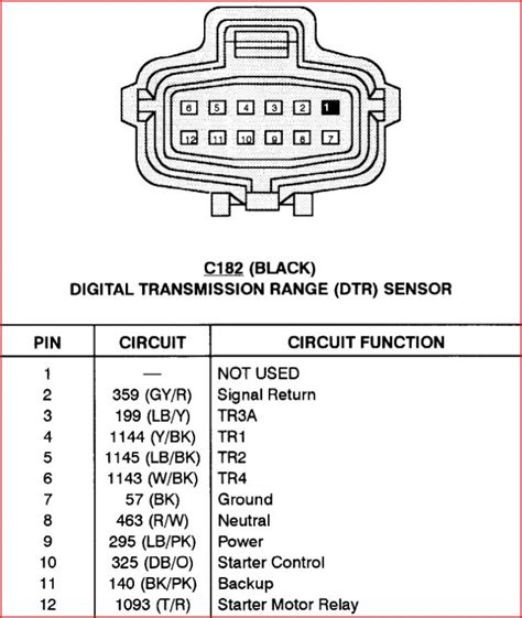 E40d Neutral Safety Switch Wiring Diagram by E4od Missing 3rd And 4th Ford Truck Enthusiasts Forums