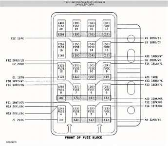Need Fuse Box Diagram For Jeep Wrangler Solved