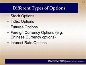 Chapter 17. Options markets: introduction - презентация онлайн