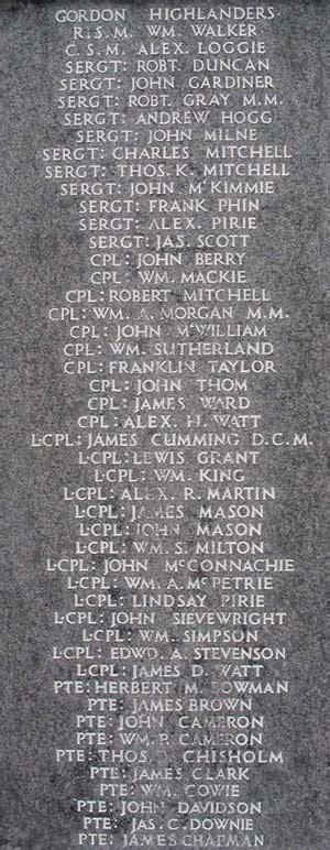 huntly war memorial ww ww