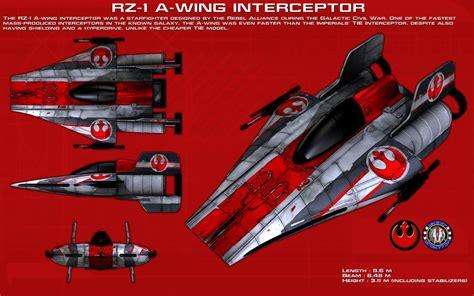 Rz-1 A-wing Interceptor Ortho [2] [new] By Unusualsuspex