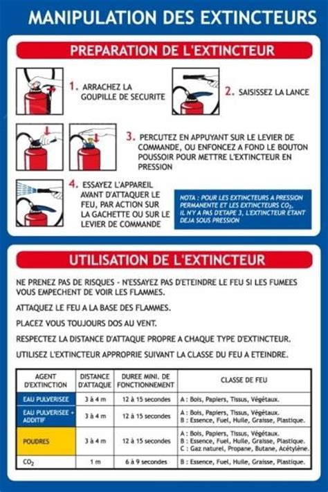 livre cuisine de reference pdf achat consigne de sécurité manipulation des extincteurs