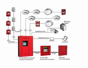 Mains Fire Alarm Wiring Diagram