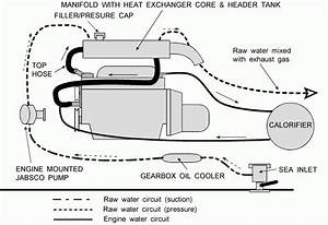 Marine Engine Cooling Diagram Di 2020