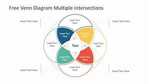 Free Venn Diagram Multiple Intersections
