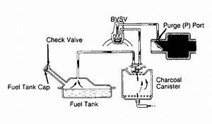 91 Ls Engine Sputtering  No Power Problem - Page 3