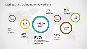 Bubble Chart Powerpoint Templates