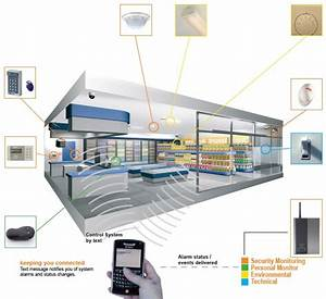 Commercial Alarm Systems Smarter Security Melbourne