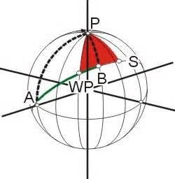 Orthodrome Berechnen : orthodrome ~ Themetempest.com Abrechnung