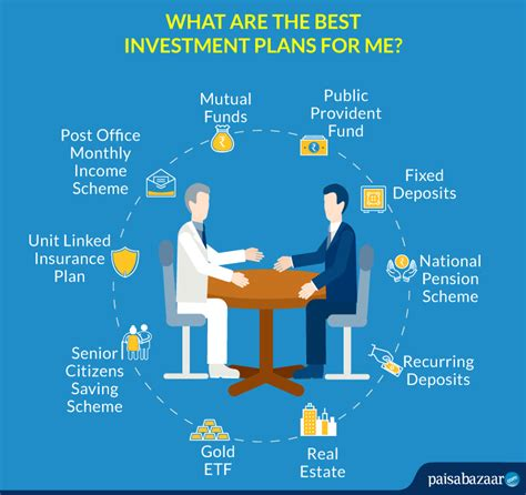 Following are 7 best investment options or instuments available in india, explore and choose the best investing options as per your financial needs and while real estate is an excellent source of passive income, real estate investments are highly illiquid and involve massive regulatory outflows. Top 10 Best Investment Plans in India 2021 with High Returns