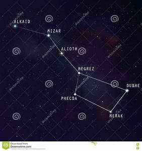 Big Dipper  The Great Bear  Constellation Stock Vector