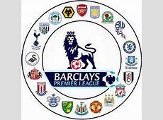 List of England Premier League Football Clubs with