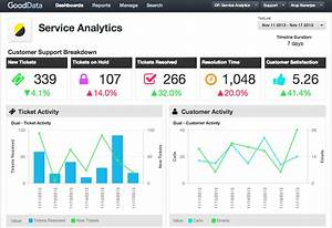 Have You Embraced Customer Service Analytics
