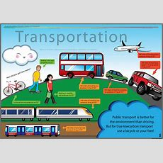 Kecskemét Blog For The Classroom (ms Kelly) Lesson 1 Forms Of Transport