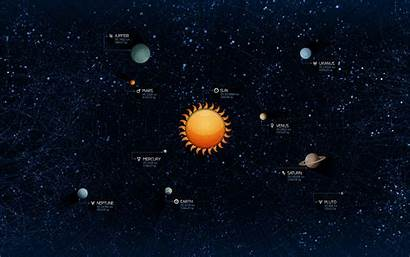Solar System Wallpapers 1920 1200