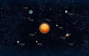 Cute Solar System Wallpaper (page 2) - Pics about space