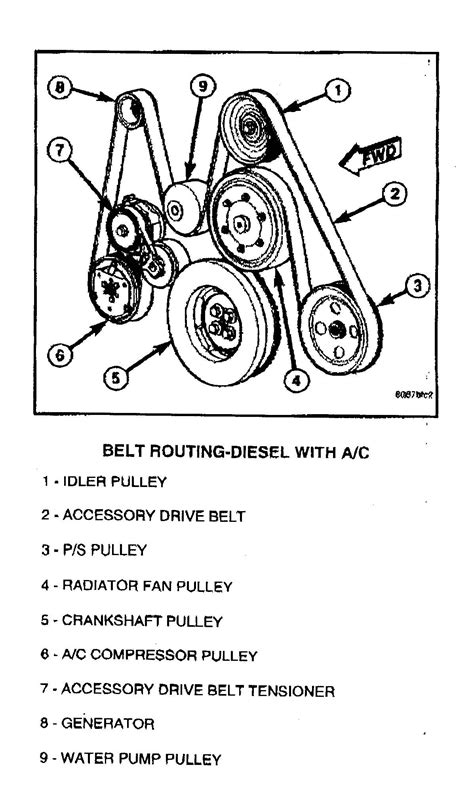 Dodge Engine Diagram For 5 7 by 6 7 Belt Routing Diagram Dodge Diesel Diesel Truck