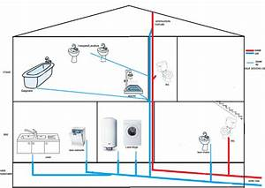 Evacuation Eaux Usees Maison Individuelle : sch ma vacuation eaux us es maison avie home ~ Dailycaller-alerts.com Idées de Décoration
