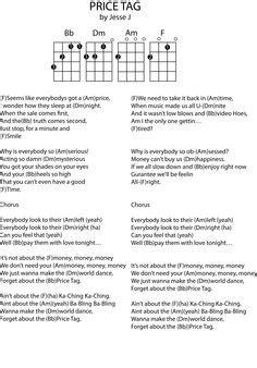 chord songs   ukulele strictlyukulele ukuele