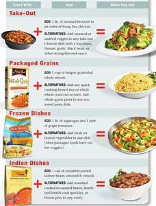 High Potassium Foods List Pdf   You not only cut the salt ...