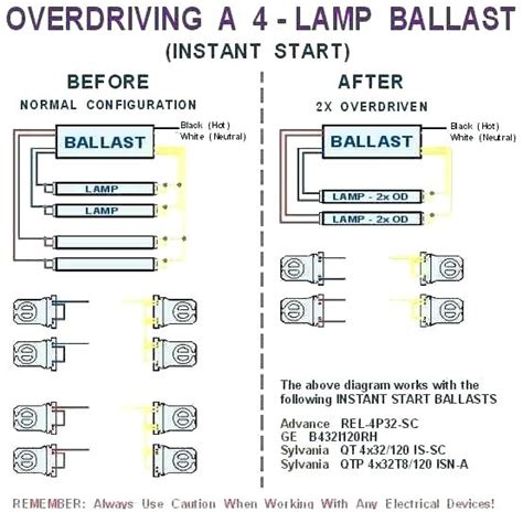 Tridonic Electronic Ballast Wiring Diagram by Tridonic Ballast Wiring Diagram Best Wiring Diagram And