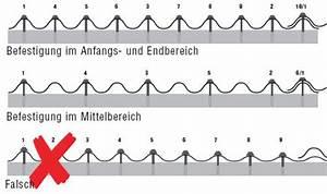 Wellplatten Verlegen Video : bitumenwellplatten bauen renovieren tipps und tricks ~ Articles-book.com Haus und Dekorationen